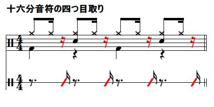 十六分音符の四つ目取り