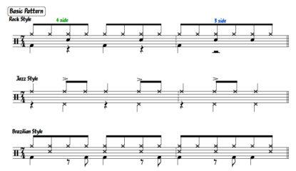 7拍子のドラム・パターン〜実践