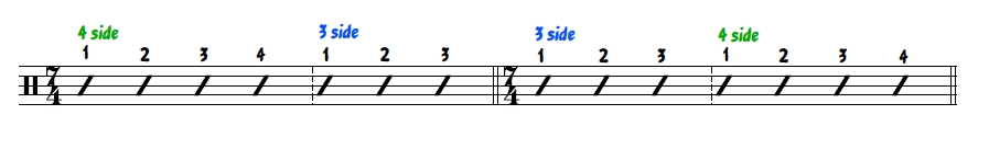 7拍子のドラム・パターン〜概論